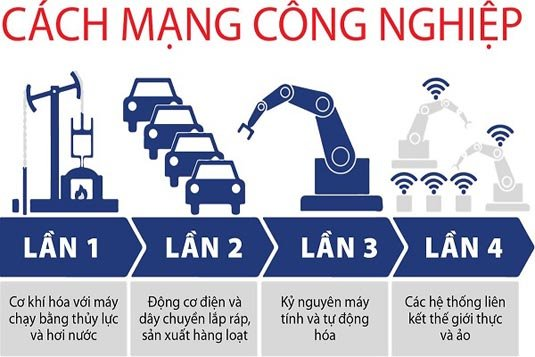 ls-cach-mang-con-nghiep-1493864764