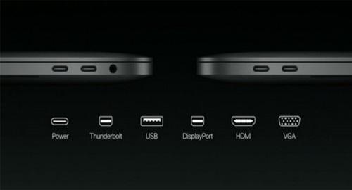 Bỏ cổng sạc MagSafe, gom tập thể các loại cổng vào chung làm một: USB-C - Ảnh: Apple