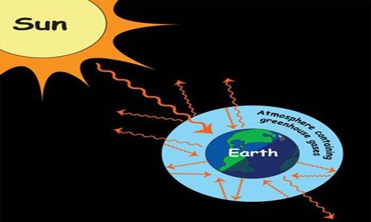 Khí quyển gây tán xạ ánh sáng trong cả 2 chiều: khi nắng chiếu từ mặt trời tới trái đất và khi ánh sáng phản xạ từ bề mặt trở lại không gian.
